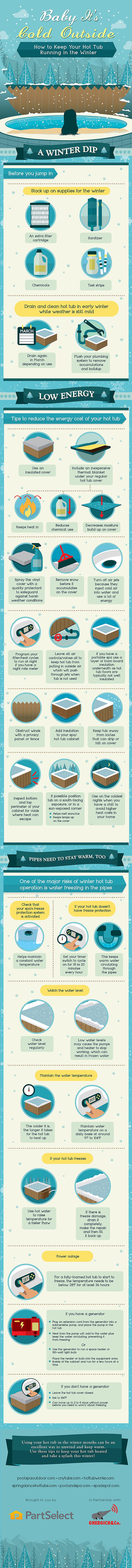 Hot tub maintenance infographic
