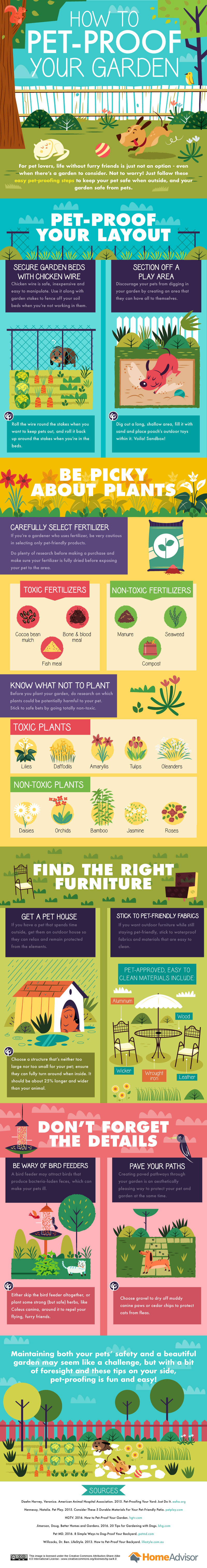 How to pet-proof your garden (infographic)