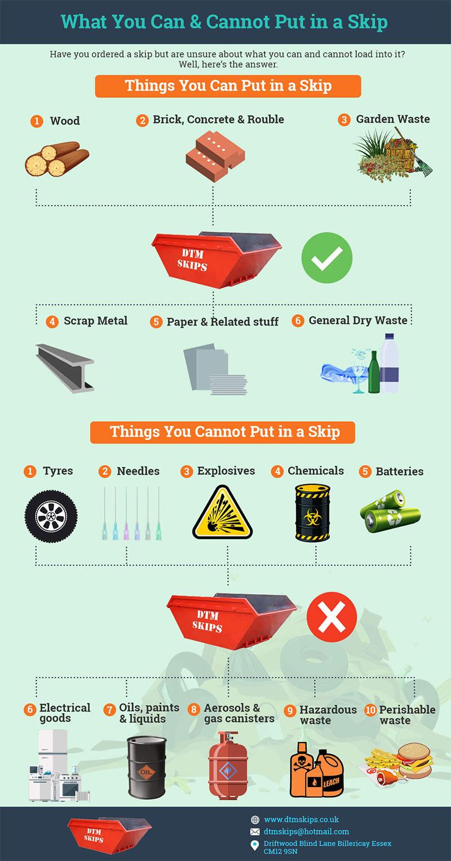 skip hire infographic